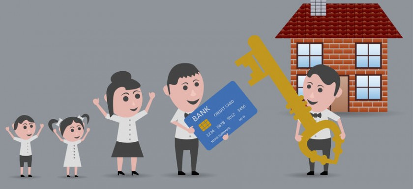 buying a house costs